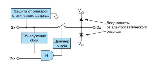Функциональная блок-схема аналогового ключа для защиты от перенапряжения