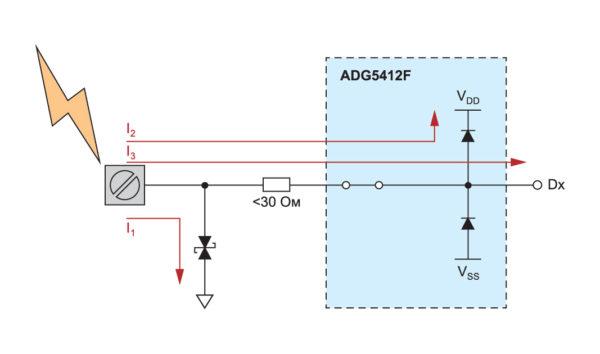 схема защиты аналогового входа в соответствии с IEC