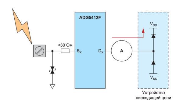 Защита отэлектростатического разряда всоответствии состандартомIEC - Испытательная схема