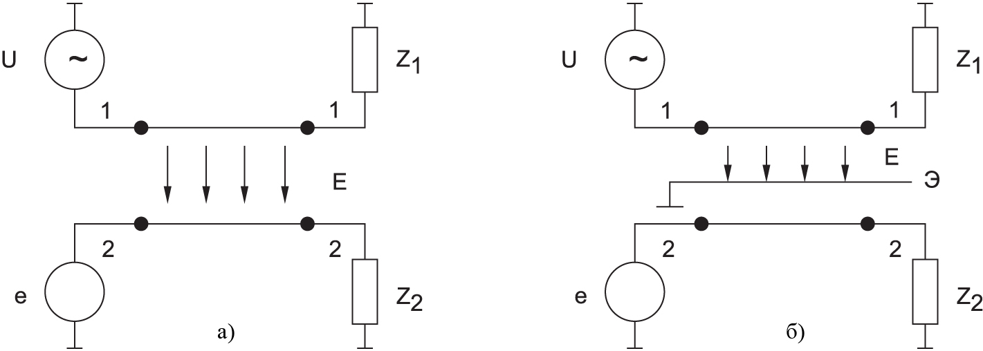 Защита цепи резистора Z2 электростатическим экраном