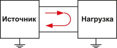 системе ссимметричным прямым иобратным током между источником инагрузкой влиниях подключения импульсного преобразователя