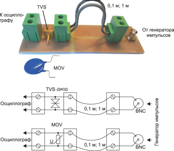 Внешний вид макета с установленными испытуемыми TVS-диодами или варисторами и схема испытаний