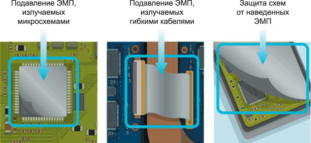 Примеры практического применения листов из магнитомягких материалов компании TDK