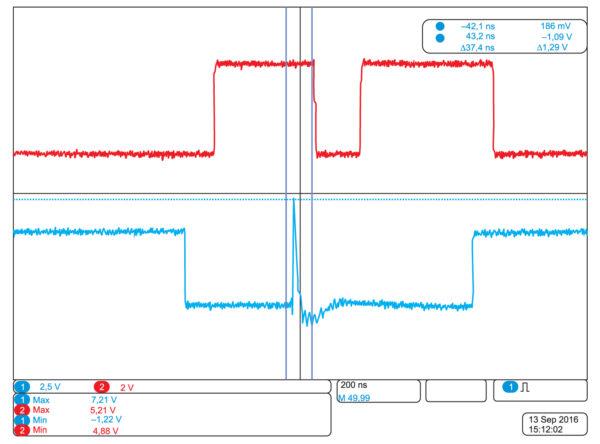Влияние коротких импульсов с Ugen = 500 В при индуктивности связи 8 нГн