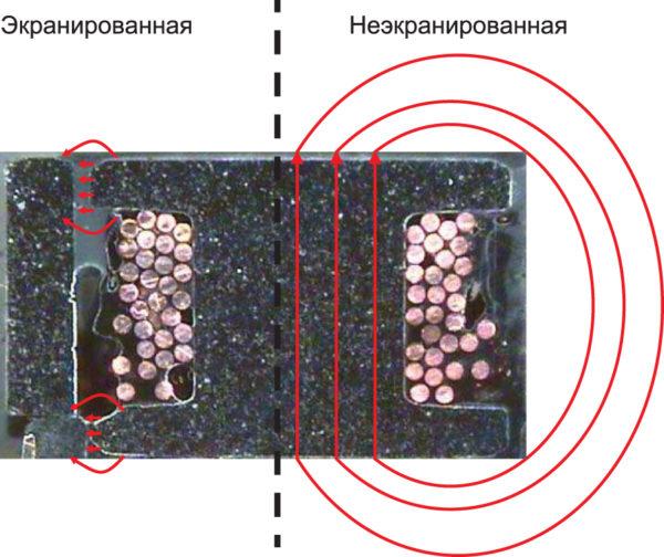 Сечение двух типичных катушек индуктивности с ферритовым сердечником — экранированной и неэкранированной и распределение магнитного поля