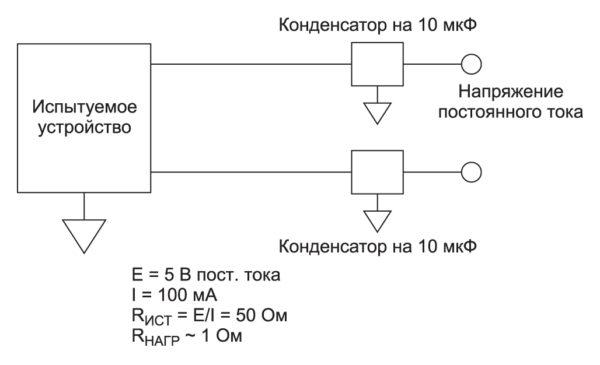 Схема испытаний на устойчивость к кондуктивным помехам согласно MIL-STD461