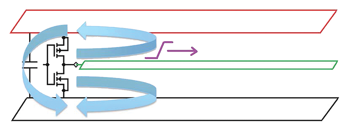 Токовые контуры в высокоскоростной цифровой схеме