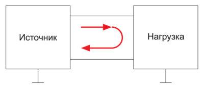 в симметричной системе с токами, протекающими в противоположных направлениях по линиям импульсного преобразователя между источником и нагрузко