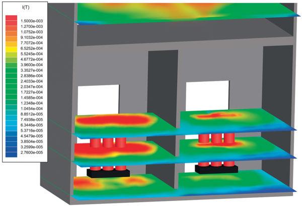 Пример представления результатов моделирования электромагнитной обстановки