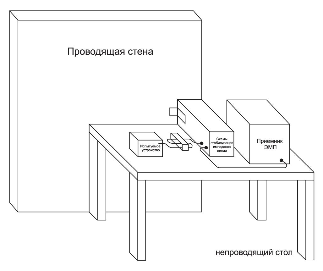 Испытательная установка для измерения кондуктивных помех в силовых линиях