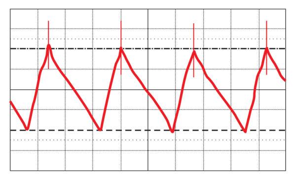 Сигнал во временной области с широкополосным спектральным составом