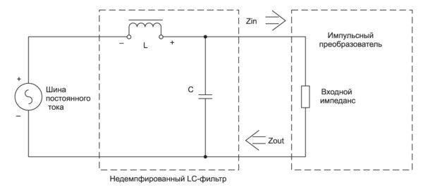 ЭМП-фильтр LC-типа