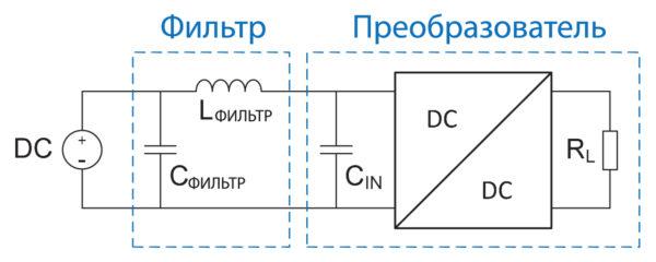 Схема входного фильтра