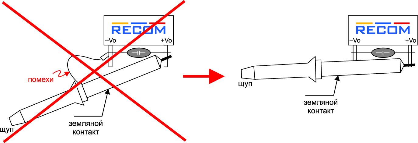 Правильное измерение Ripple & Noise