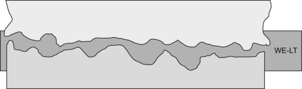 Герметизация щелей и «апертур» с помощью электропроводящих прокладок WE-LT