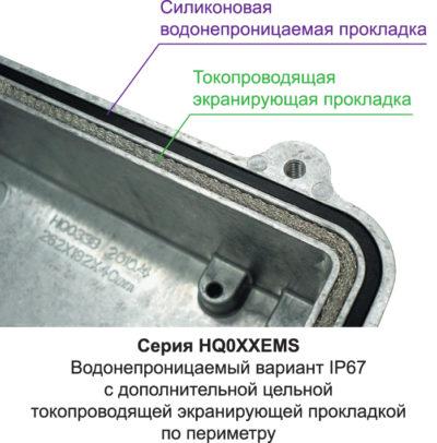 Конструктивное исполнение корпусов серии HQ0xxEMS компании GAINTA