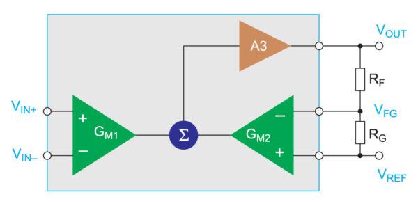 Схема с непрямой обратной связью по току