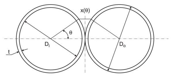 Физические параметры синфазного дросселя, необходимые для оценки его EPC