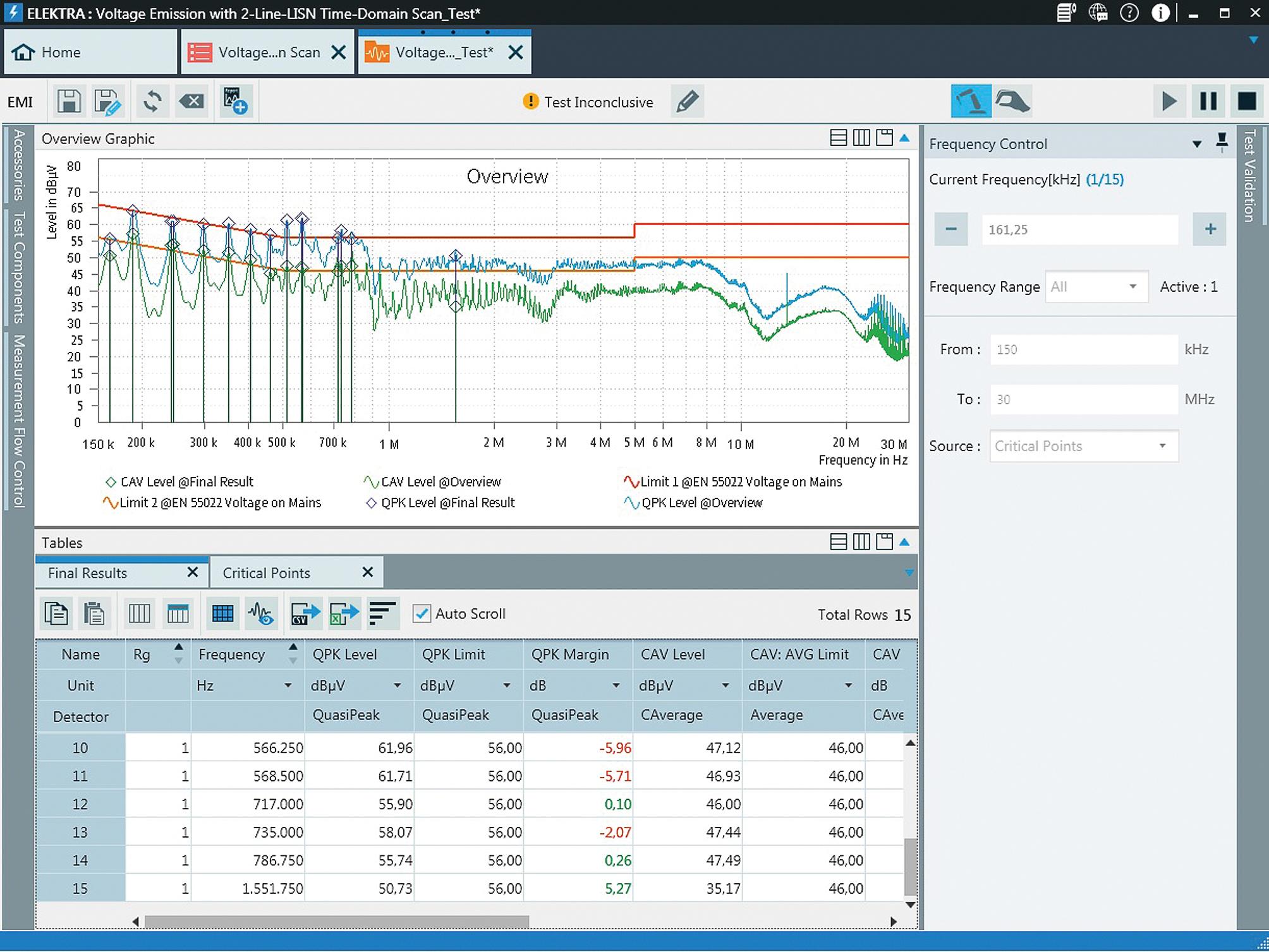 Результаты измерений электромагнитных помех и сравнение с нормами заданных стандартов по ЭМС с помощью СПО R&S ELEKTRA
