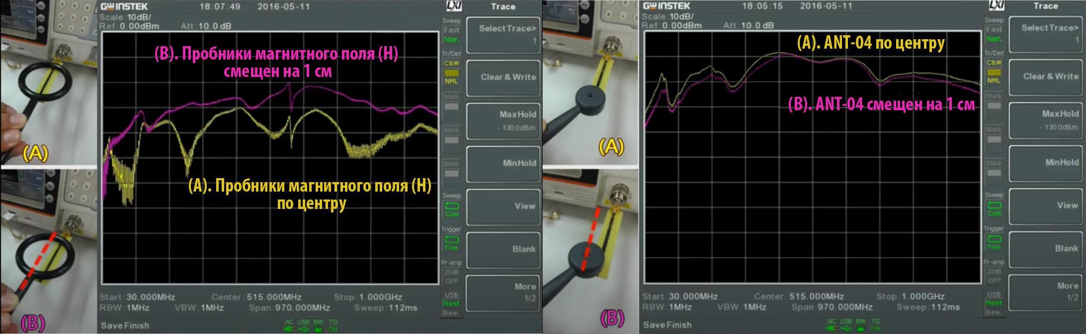 Сравнение чувствительности пробников ANT-04 от компании GW Instek и типовых решений от сторонних производителей при смещении от объекта излучения ЭМП на 1 см
