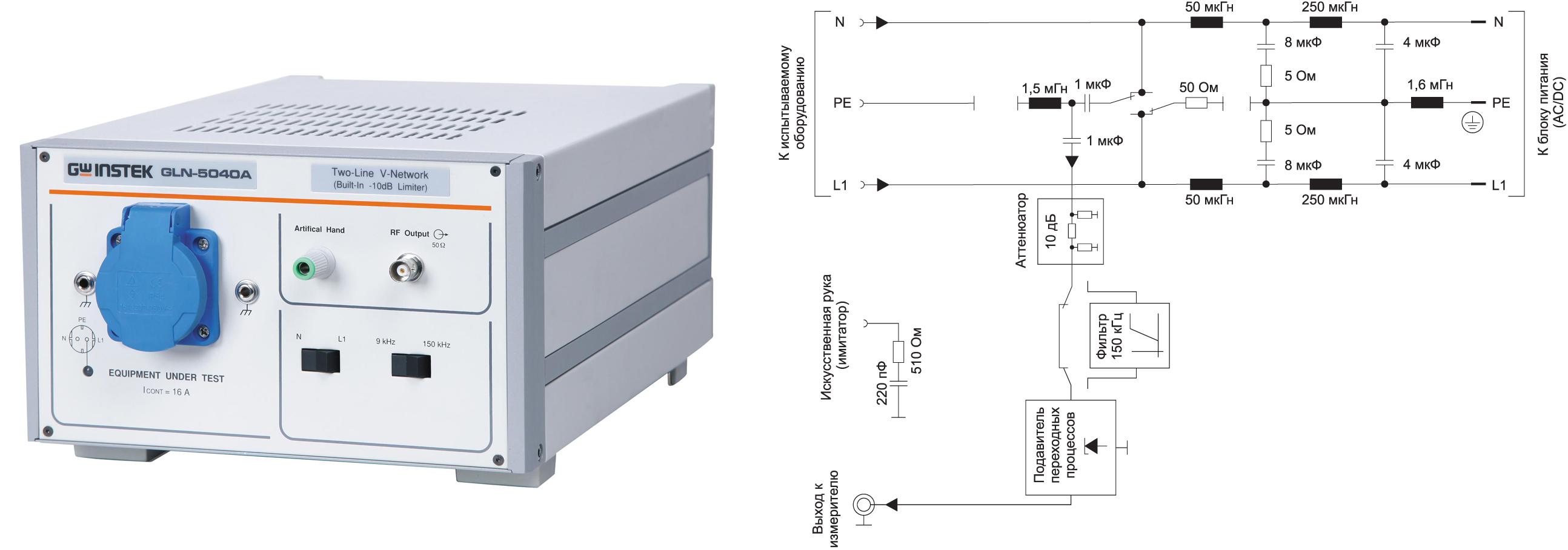 Двухпроводной V-образный эквивалент сети GLN-5040A LISN от компании GW Instek