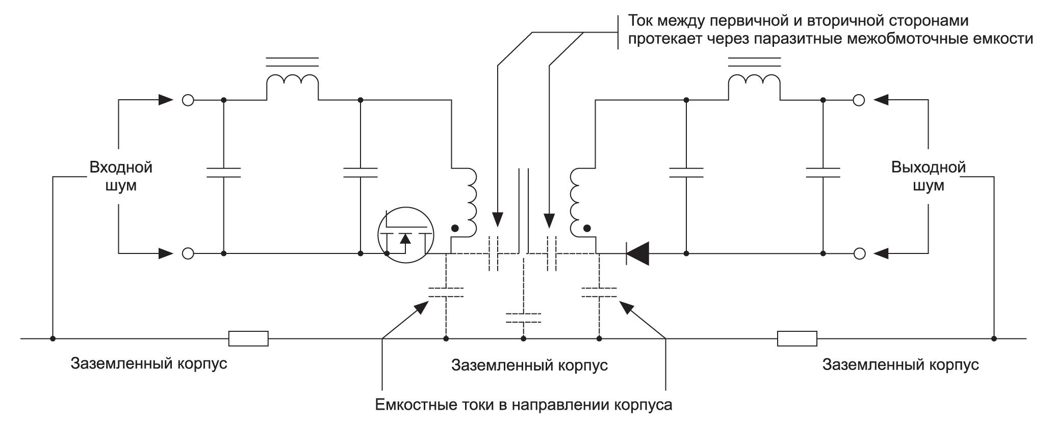 Механизм возникновения синфазных помех