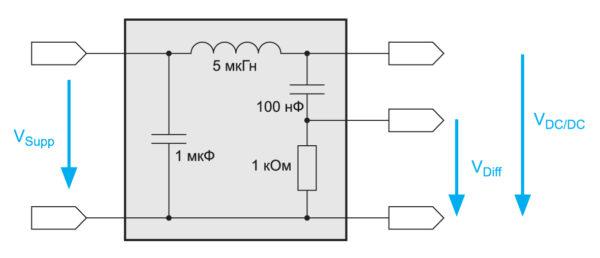 Схема LISN для цепи постоянного тока