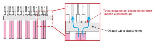 Сбалансированное экранирование с помощью общей заземляющей шины