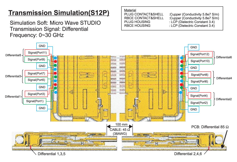 Условия моделирования для оценки влияния экранирования на места пайки контактов розетки графического разъема