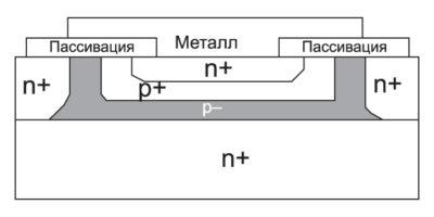 Структура двухполярного TVS-диода
