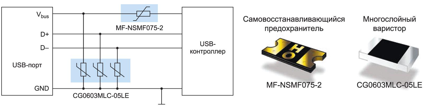 Типовая организация ESD-защиты интерфейса USB 2.0 на элементах CG0603MLC-05LE серии ChipGuard