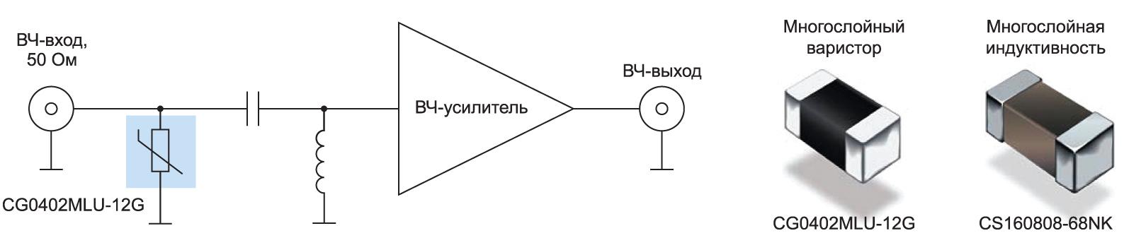 Типовая организация ESD-защиты VHF/UHF порта на элементе CG0402MLU -12G серии ChipGuard