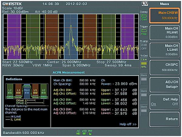 Интерфейс анализатора GSP79330A/ GSP79330A (TG)