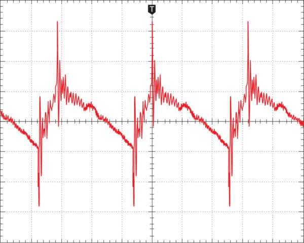 Типичная форма пульсаций выходного напряжения и шумов DC/DC-преобразователя