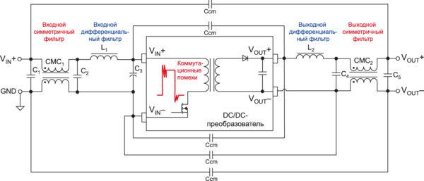 Полное решение по подавлению ЭМП DC/DC-преобразователя, используемого для питания чувствительных к ЭМП каскадов