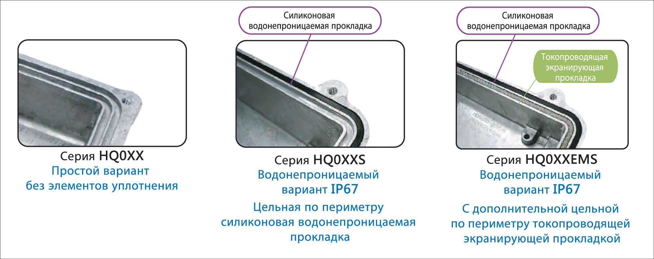 Экранирующие корпуса от Gainta Industries Ltd. — эффективное решение проблемы ЭМС
